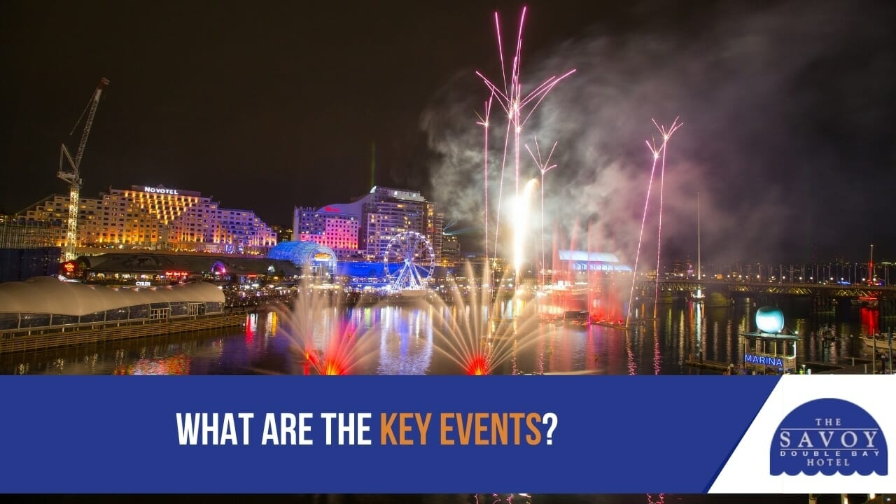 What are the key events?